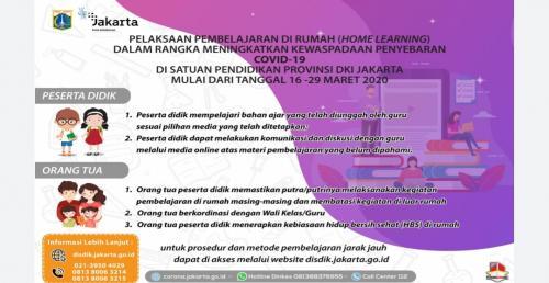 SMKN Negeri 57 Jakarta Melakukan Pembelajaran Home Learning Untuk Peningkatan Kewaspadaan Terhadap Resiko Penularan COVID-19